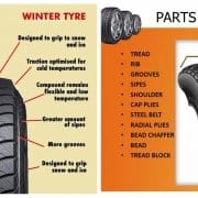 Tire construction types: radial or cross ply | Motorsport