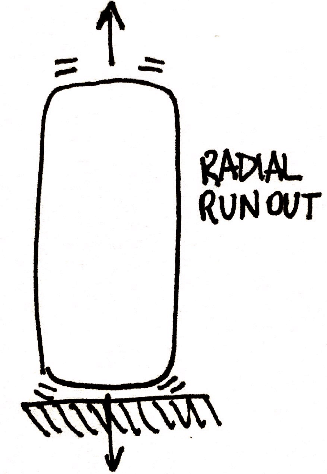Radial Run Out Tyre