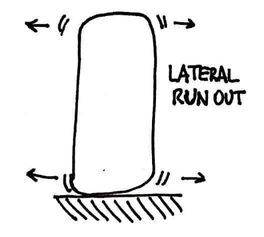 Lateral Run Out dynamic properties of tyres