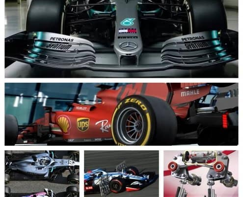 F1 2020 test analysis