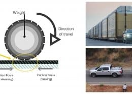 Rolling resistance and tow Tesla - Ford