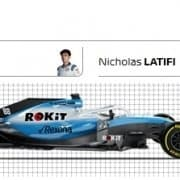 Williams 2020 F1