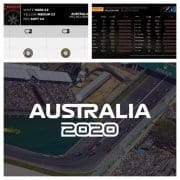 On the Way to Australia GP 2020: F1 Technical preview